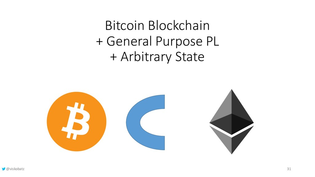 Bitcoin Blockchain + General Purpose PL + Arbit...