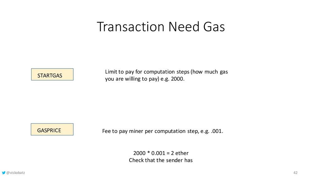 Transaction Need Gas STARTGAS GASPRICE Limit to...