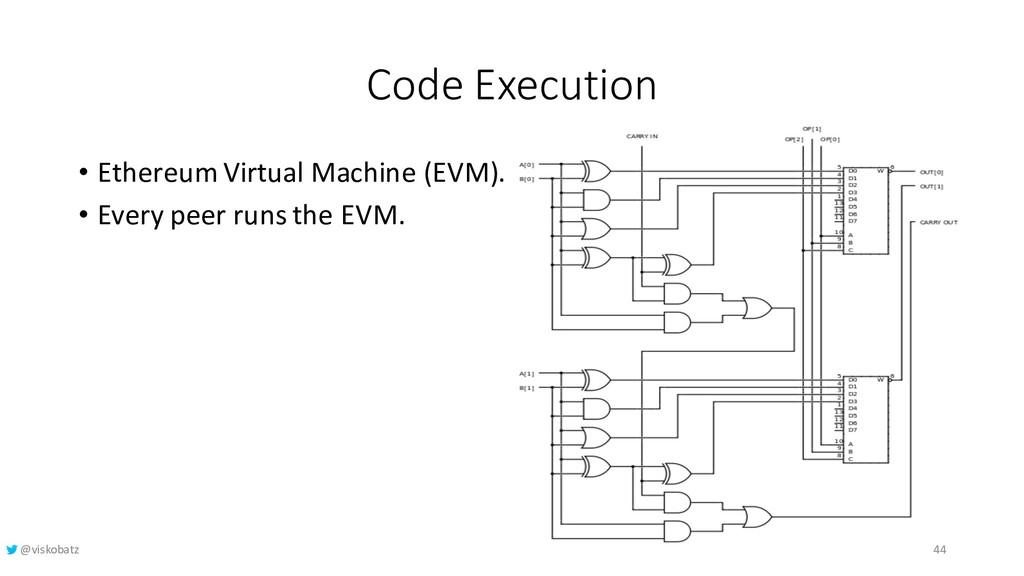 Code Execution • Ethereum Virtual Machine (EVM)...