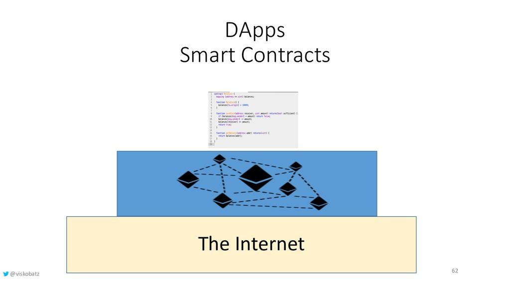 DApps Smart Contracts The Internet 62 @viskobatz