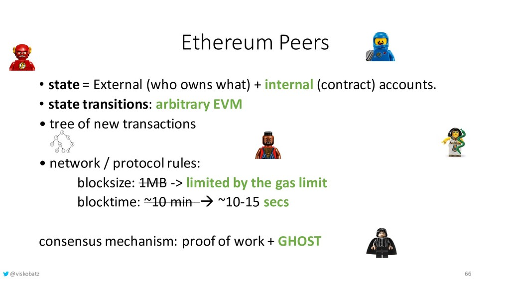 Ethereum Peers • state = External (who owns wha...