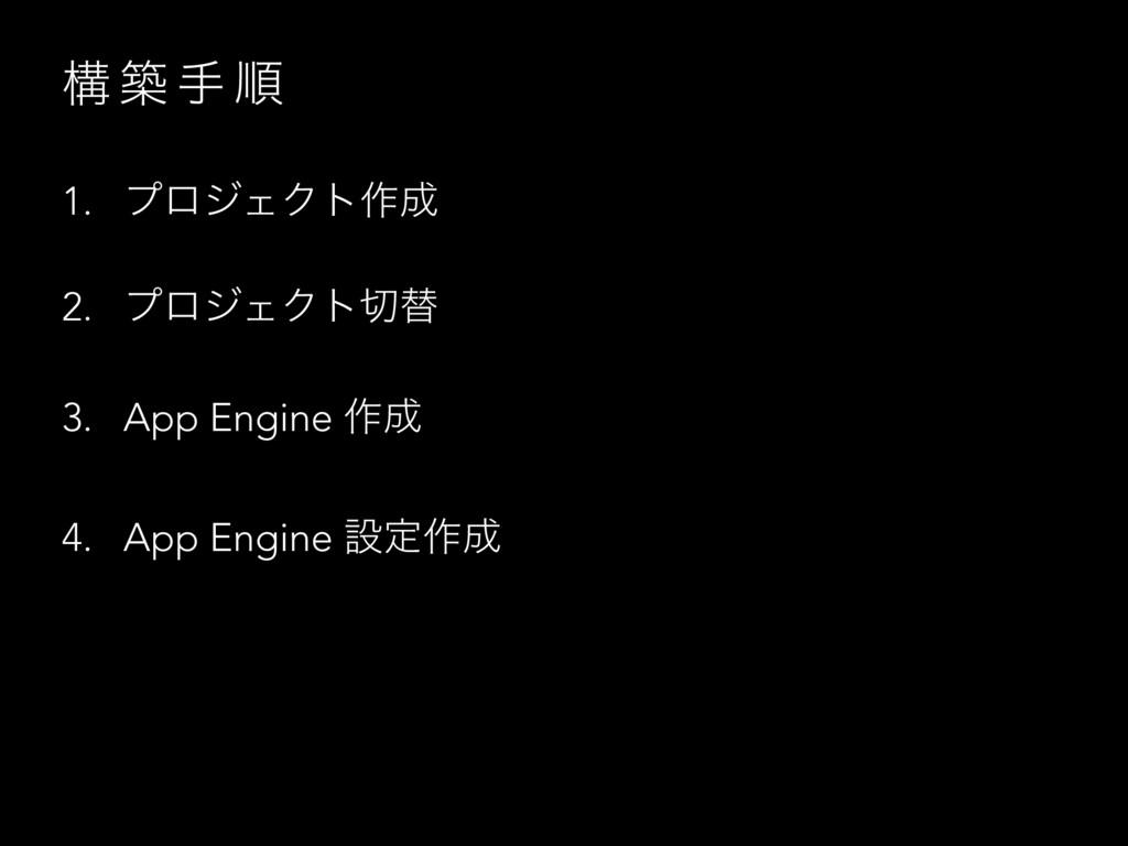 ߏ ங ख ॱ 1. ϓϩδΣΫτ࡞ 2. ϓϩδΣΫτସ 3. App Engine ࡞...