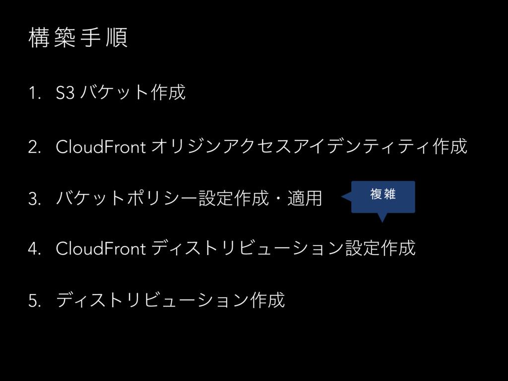 ߏ ங ख ॱ 1. S3 όέοτ࡞ 2. CloudFront ΦϦδϯΞΫηεΞΠσϯ...