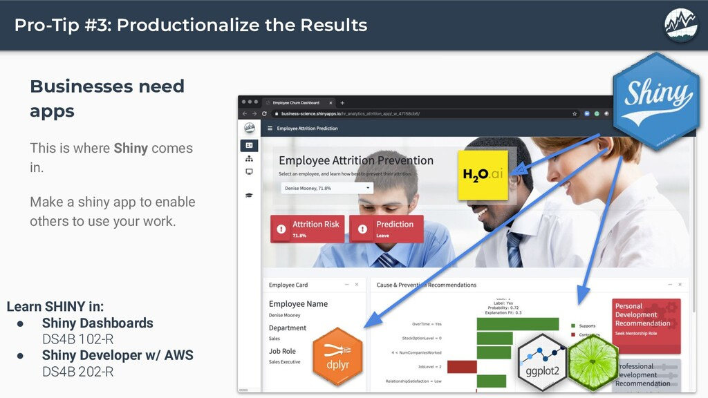 Pro-Tip #3: Productionalize the Results Busines...