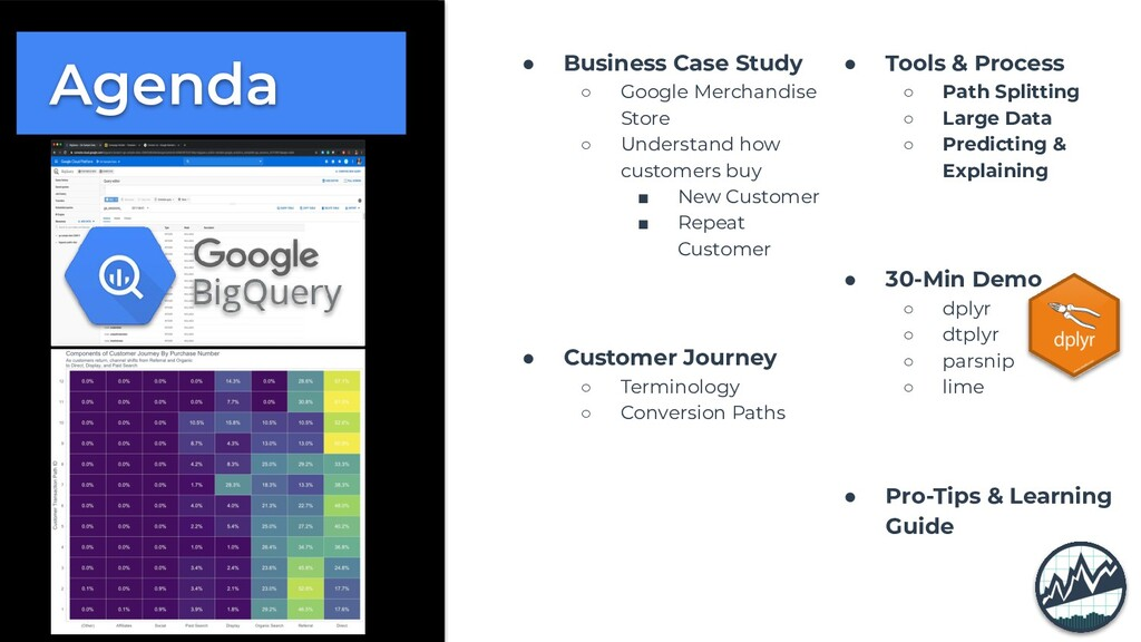 Agenda ● Business Case Study ○ Google Merchandi...