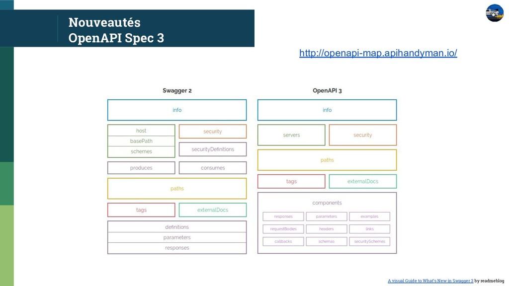 Nouveautés OpenAPI Spec 3 http://openapi-map.ap...