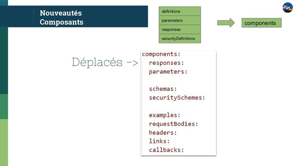 Nouveautés Composants Déplacés -> definitions p...