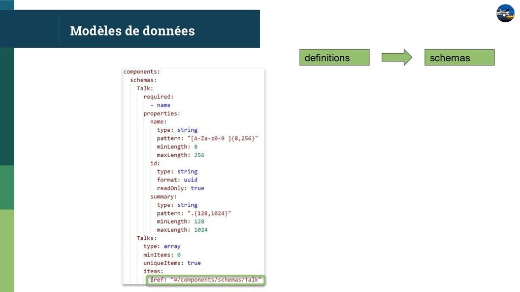Modèles de données schemas definitions