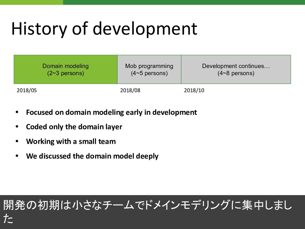 History of development • Focused on domain mode...