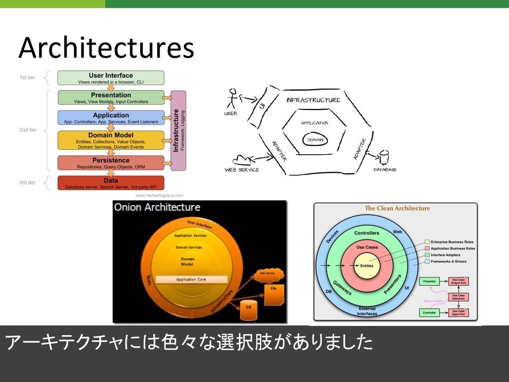 Architectures アーキテクチャには色々な選択肢がありました