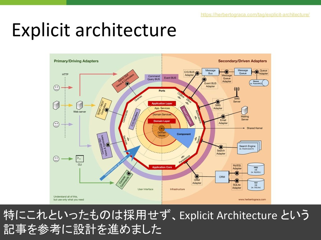 Explicit architecture 特にこれといったものは採用せず、Explicit ...