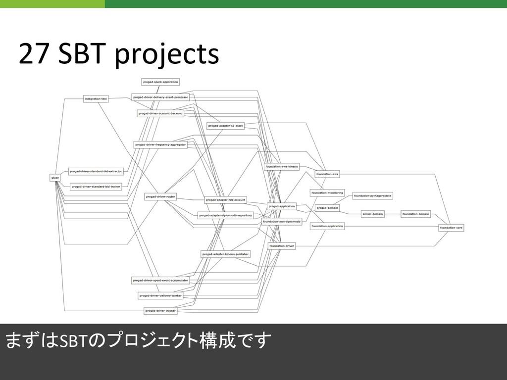 27 SBT projects まずはSBTのプロジェクト構成です