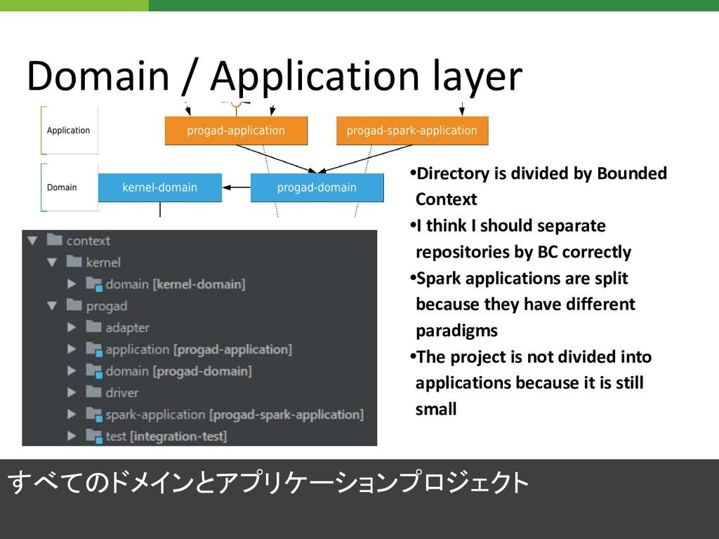 Domain / Application layer すべてのドメインとアプリケーションプロジ...