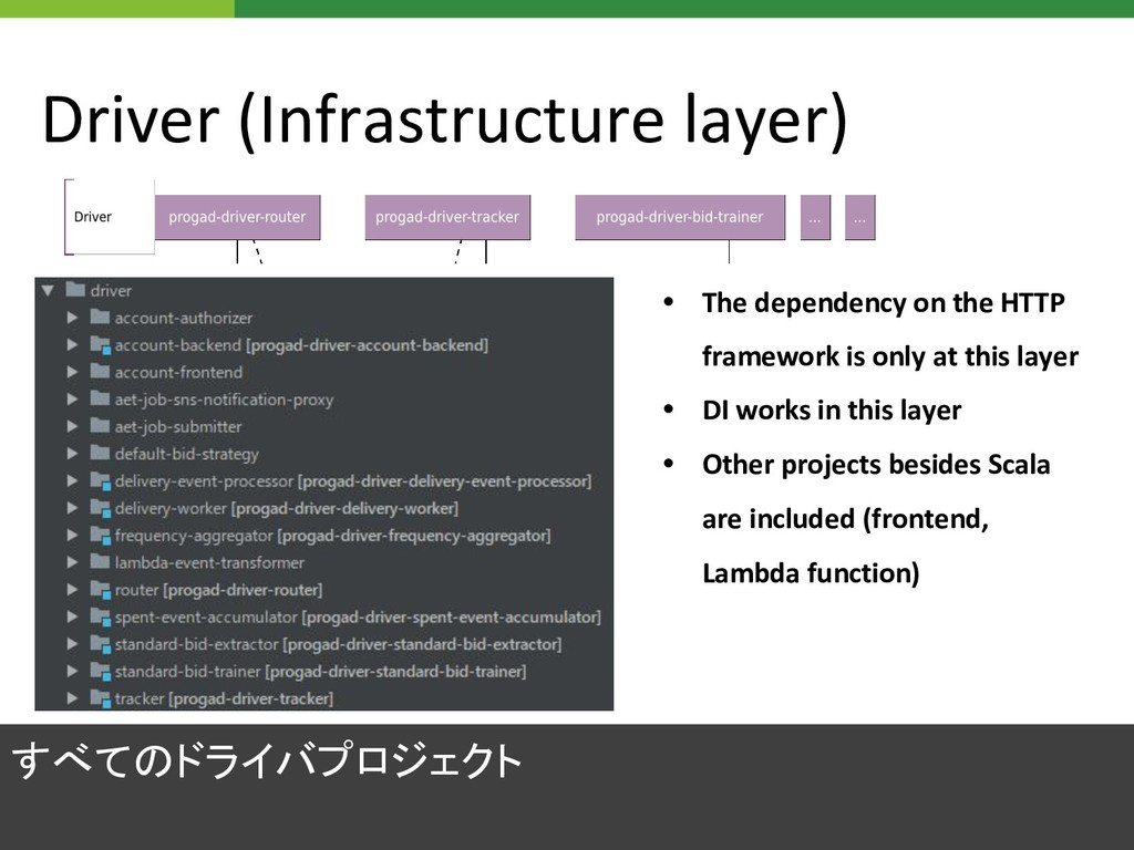 Driver (Infrastructure layer) すべてのドライバプロジェクト • ...