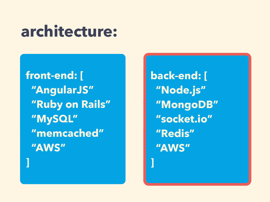 "architecture: front-end: [ ""AngularJS"" ""Ruby on..."