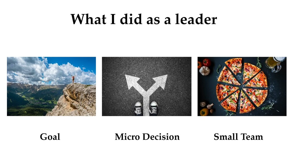 What I did as a leader Small Team Goal Micro De...