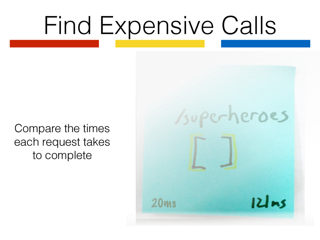 Find Expensive Calls 20ms Compare the times eac...