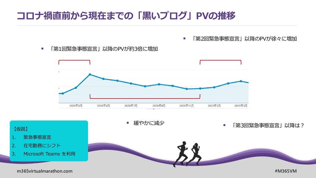 m365virtualmarathon.com #M365VM ▪ 「第1回緊急事態宣言」以降...