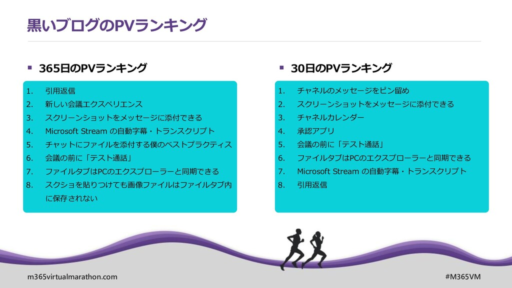 m365virtualmarathon.com #M365VM 黒いブログのPVランキング 1...