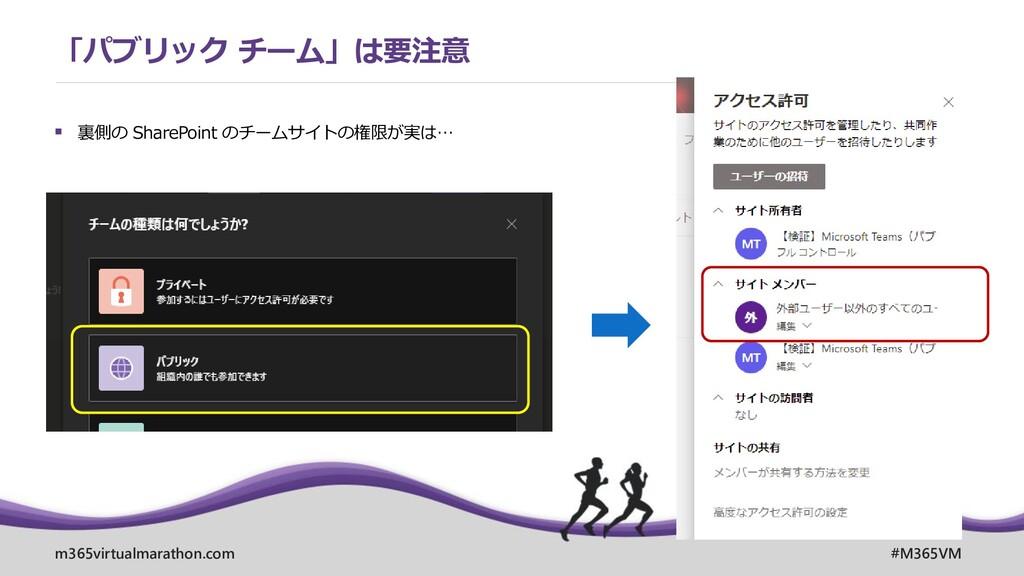 m365virtualmarathon.com #M365VM ▪ 裏側の SharePoin...