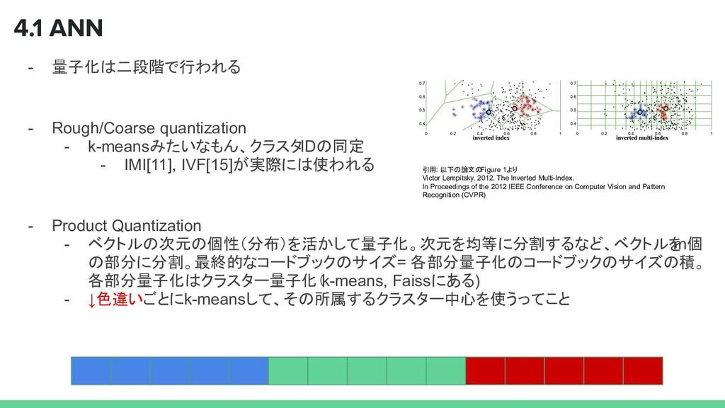 - 量子化は二段階で行われる - Rough/Coarse quantization - k-...