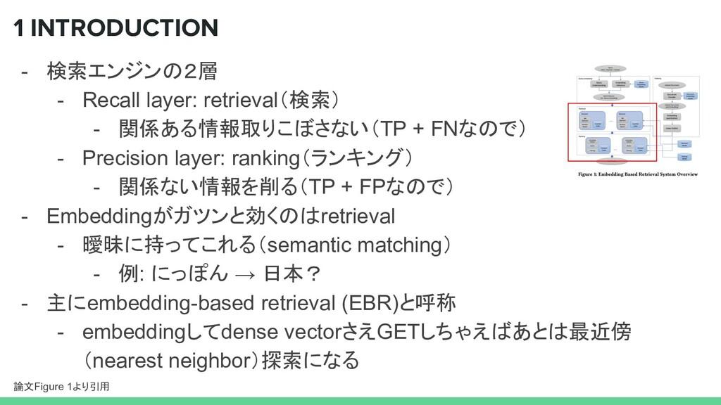 1 INTRODUCTION - 検索エンジンの2層 - Recall layer: retr...