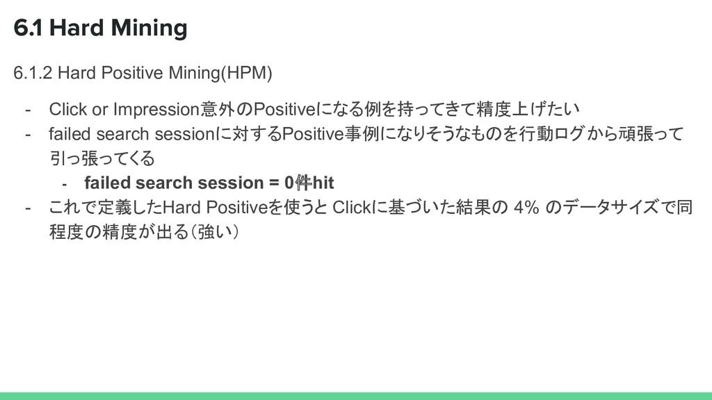 6.1.2 Hard Positive Mining(HPM) - Click or Impr...