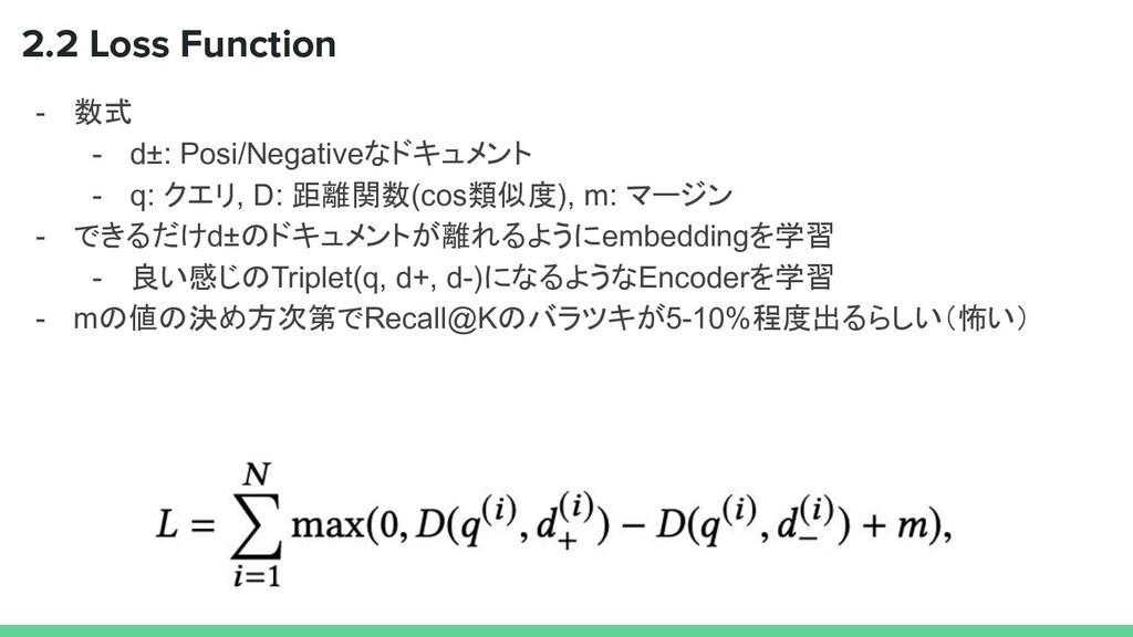 - 数式 - d±: Posi/Negativeなドキュメント - q: クエリ, D: 距離...