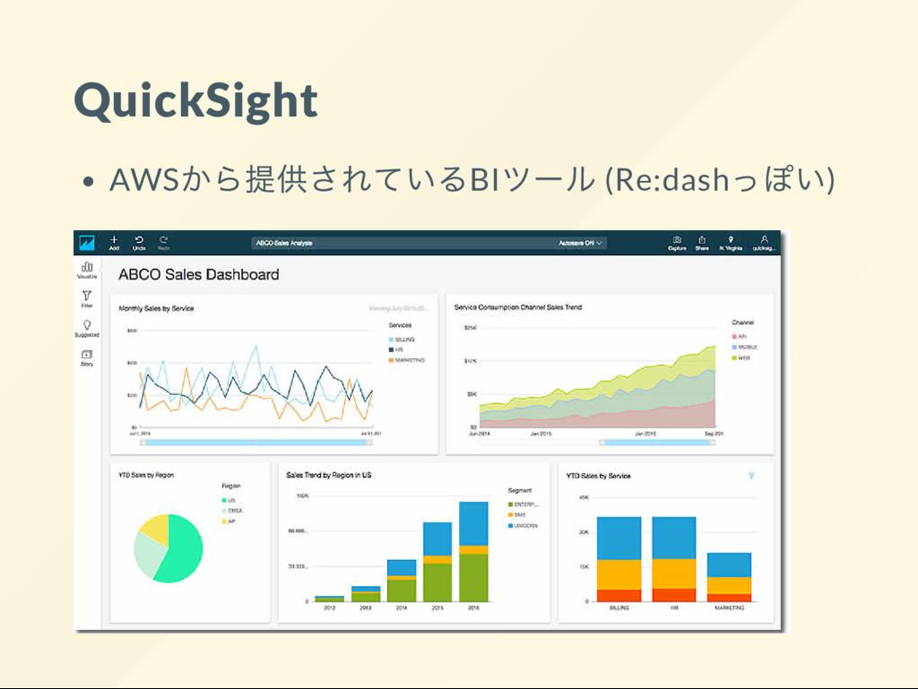 QuickSight AWS から提供されているBI ツー ル (Re:dash っぽい)