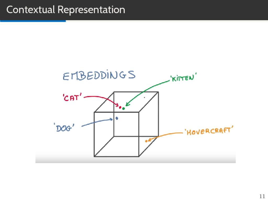 Contextual Representation 11