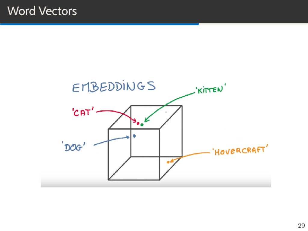 Word Vectors 29