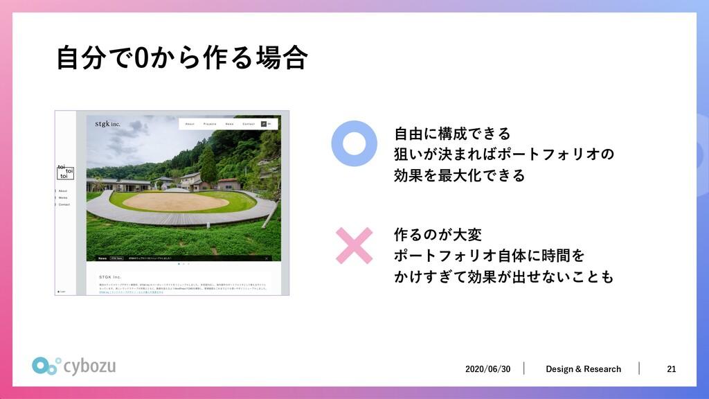 2020/06/30 21 Design & Research 2020/06/30 21 D...