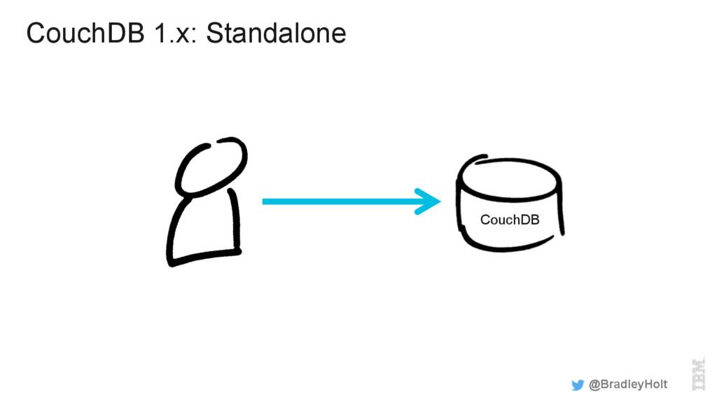 CouchDB 1.x: Standalone @BradleyHolt CouchDB