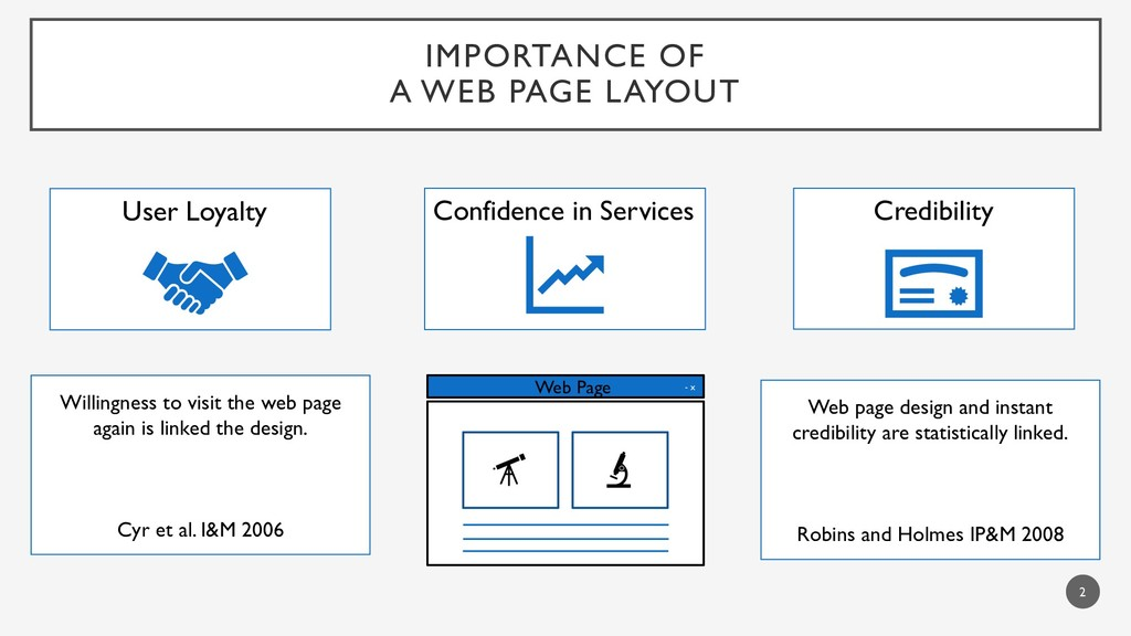 IMPORTANCE OF A WEB PAGE LAYOUT 2 Credibility U...
