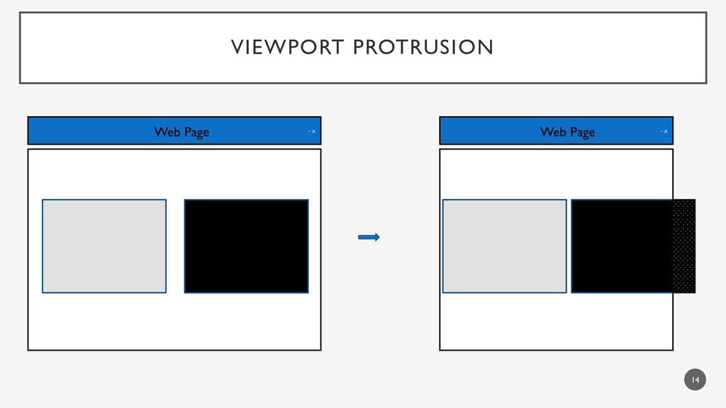 VIEWPORT PROTRUSION 14 - x Web Page - x Web Page