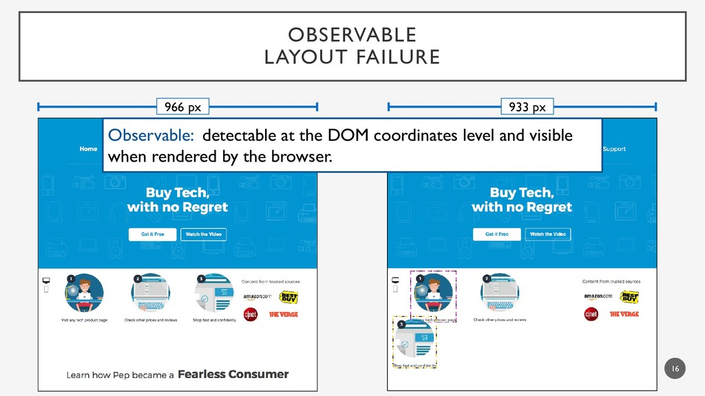 OBSERVABLE LAYOUT FAILURE 16 933 px 966 px Obse...