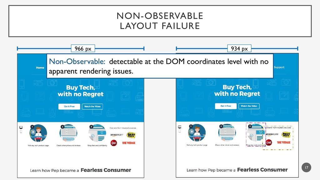 NON-OBSERVABLE LAYOUT FAILURE 17 934 px 966 px ...