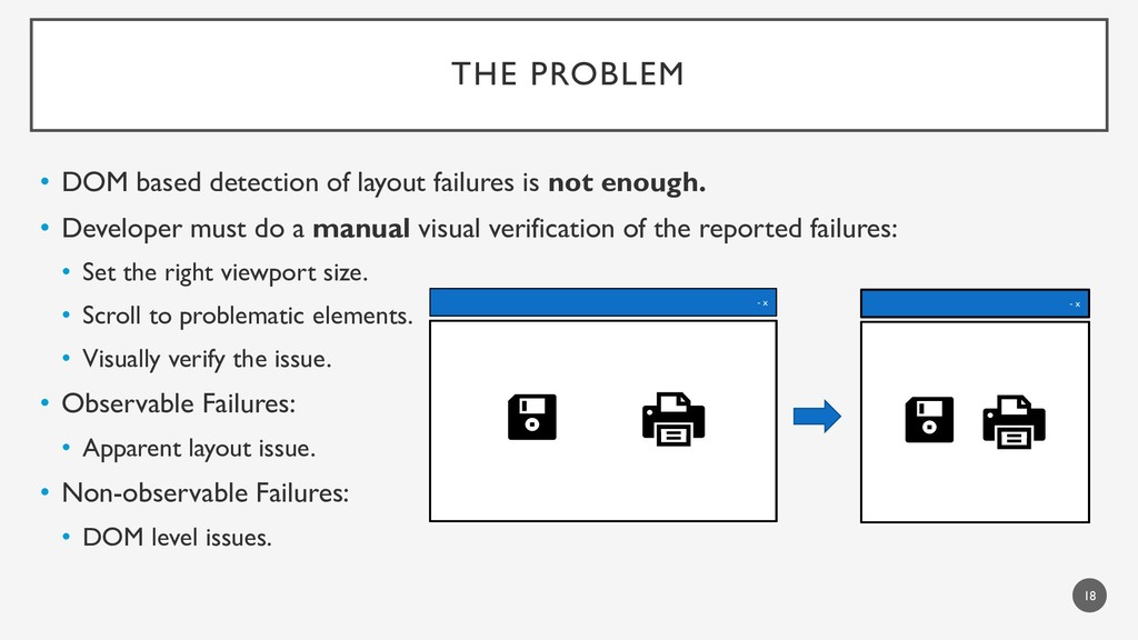 THE PROBLEM • DOM based detection of layout fai...
