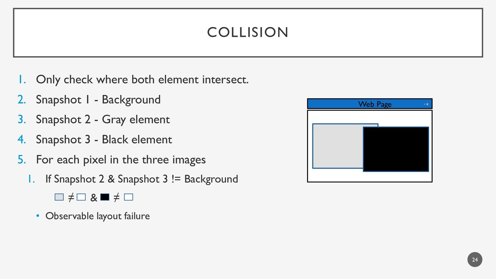 COLLISION 1. Only check where both element inte...