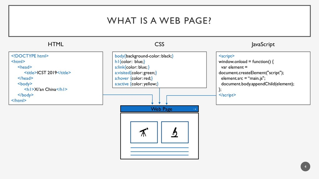 WHAT IS A WEB PAGE? <!DOCTYPE html> <html> <hea...