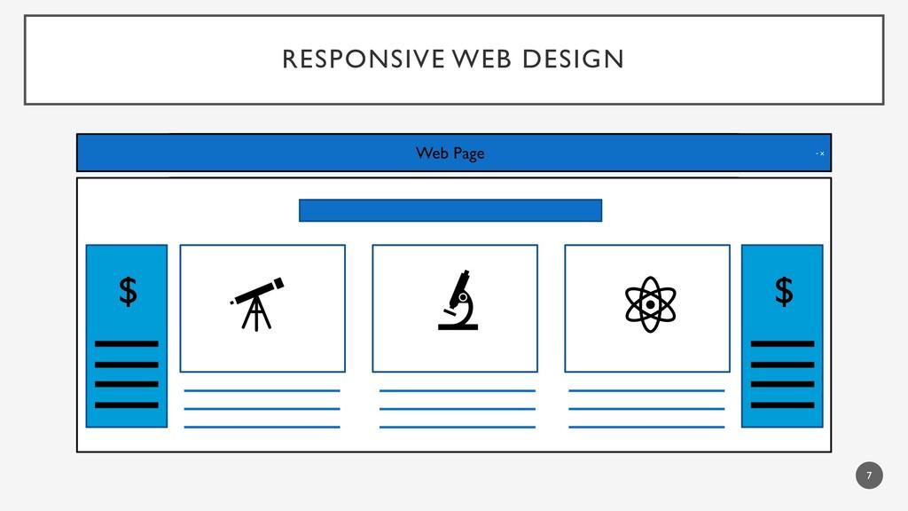 - x Web Page - x Web Page RESPONSIVE WEB DESIGN...
