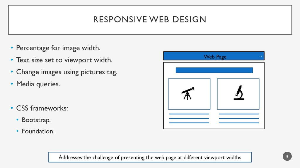RESPONSIVE WEB DESIGN 8 • Percentage for image ...
