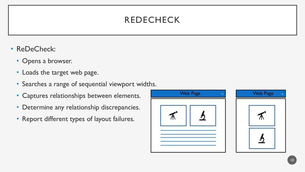 REDECHECK • ReDeCheck: • Opens a browser. • Loa...