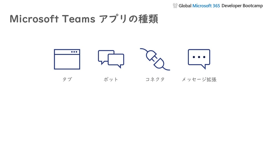 Microsoft Teams アプリの種類 タブ ボット コネクタ メッセージ拡張