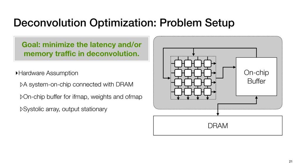 On-chip Buffer DRAM Deconvolution Optimization:...