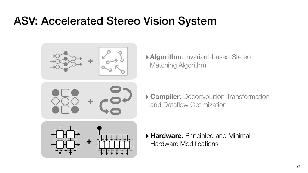 ASV: Accelerated Stereo Vision System 24 ‣Algor...