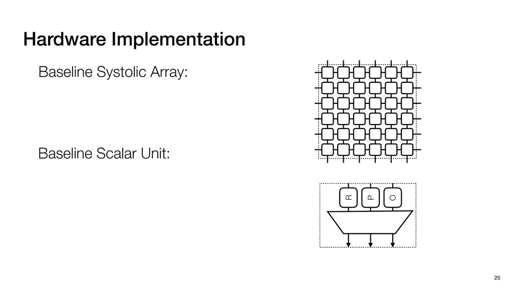 Hardware Implementation 25 Baseline Systolic Ar...