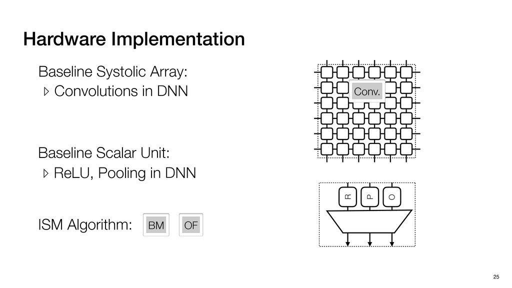 Hardware Implementation 25 ▹ Convolutions in DN...