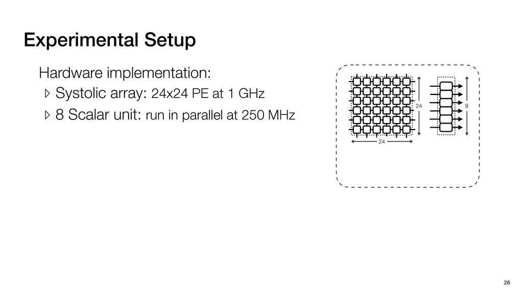 Experimental Setup 26 Hardware implementation: ...