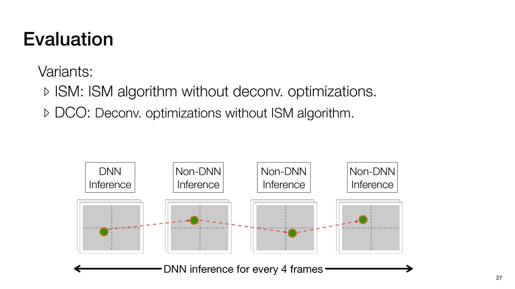Evaluation 27 Variants: ▹ ISM: ISM algorithm wi...